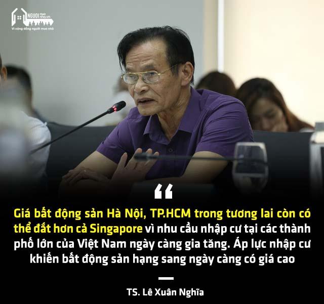 TS. Lê Xuân Nghĩa: Giá bất động sản Hà Nội, TP.HCM sắp đắt hơn cả Singapore - 1