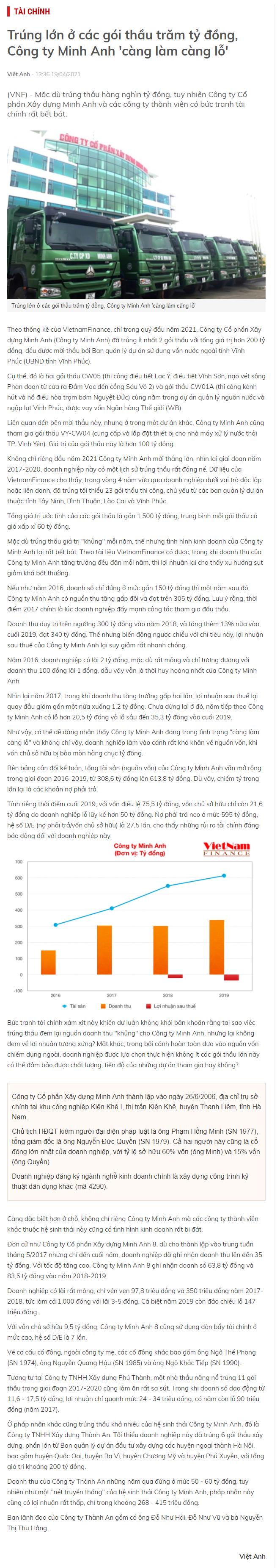Bức tranh tài chính bết bát của Công ty Minh Anh: Trúng thầu trăm tỷ vẫn không khá hơn? - Ảnh 1