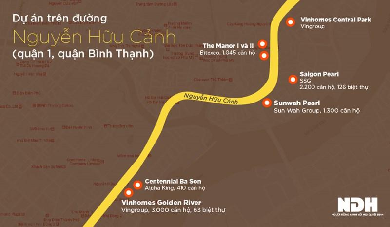 Danh sách các dự án trên đường Nguyễn Hữu Cảnh. Đồ hoạ: Liên Hương.