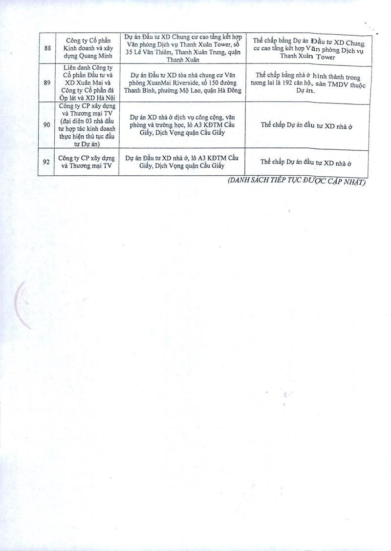 Danh sách các dự án thế chấp tại ngân hàng tính đến 23/08 - Ảnh -4
