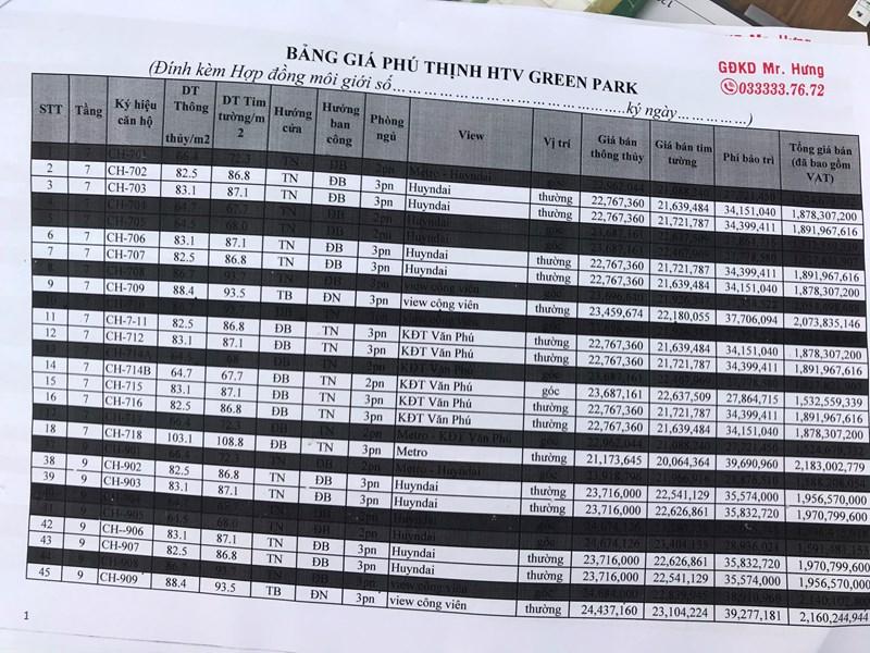 Bảng giá niêm yết của Phú Thịnh Green Park