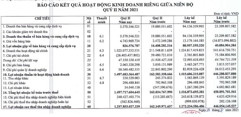 Môi giới dự án The Rivana lên tiếng về sự chậm trễ phí của CDT Đạt Phước và Đơn vị triển khai Đất Xanh Service - Ảnh 3