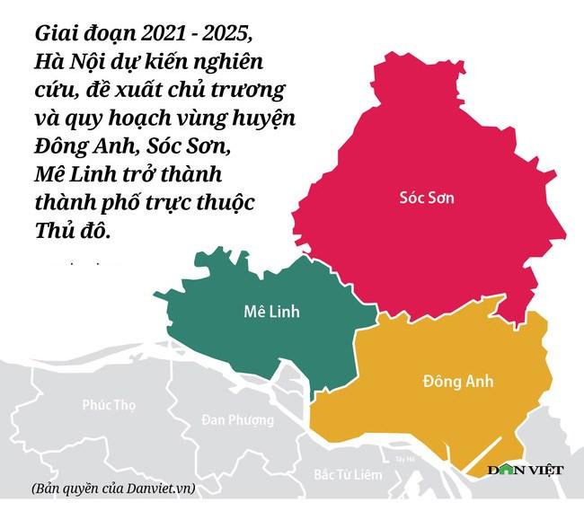 Theo đánh giá chuyên gia, 3 huyện Đông Anh, Mê Linh, Sóc Sơn đều có vị trí kết nối thuận lợi với vùng trung tâm Thủ đô. Đồ hoạ: Việt Anh