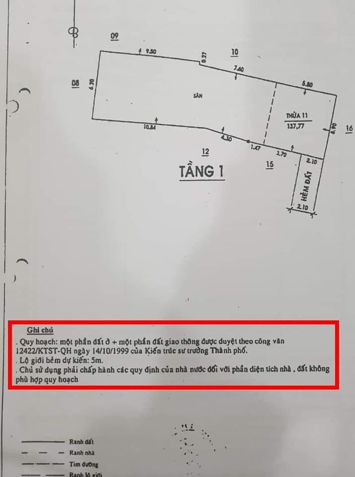Ghi chú về việc 1 phần đất quy hoạch giao thông mở đường, nhưng không thể hiện cụ thể là bao nhiêu m2
