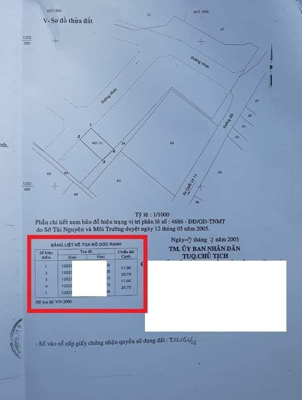Thông tin tọa độ trên chủ quyềnMột số chủ quyền mới mấy năm gần đây cũng thể hiện luôn phần đất nào được phép sử dụng, phần đất nào bị quy hoạch mất.
