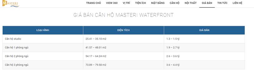 Masteri Waterfront bán giá đắt hơn so với Vinhomes Ocean Park, có gì đặc biệt ? - Ảnh 5